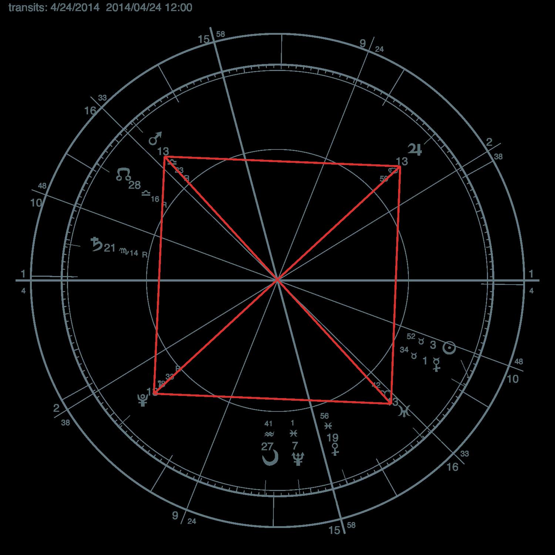 chart_140423